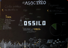 Asoc Wall